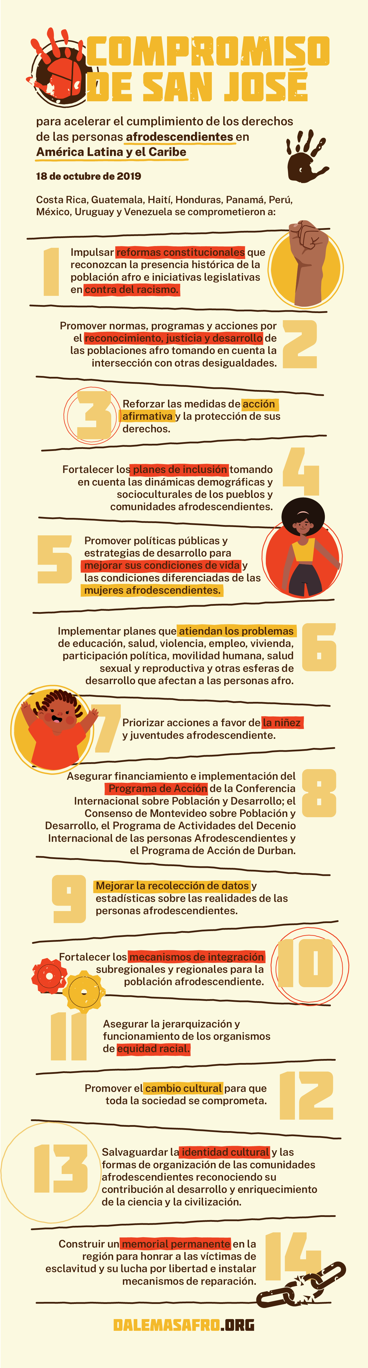 Lista de Compromisos de San José 2021